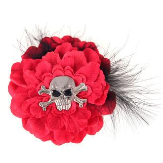 molletta Red Skull, NNM