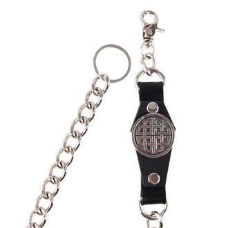 catena Symbol